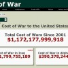 cost-of-war.jpg.scaled500-1